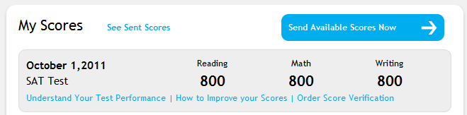 (My Perfect Score on the October 1st, 2011 SAT)